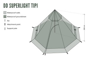 DD Superlight Tipi 11