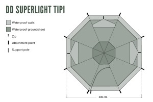 DD Superlight Tipi 12
